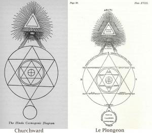 Hindu Cosmogonic Diagram