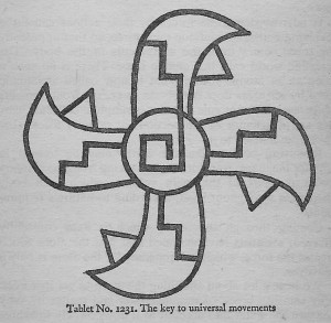 Niven Tablet 1231: The key to universal movements From Cosmic Forces of Mu